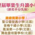 本園歷屆畢業生升讀小學一覽表(20140908更新) [按入瀏覽]