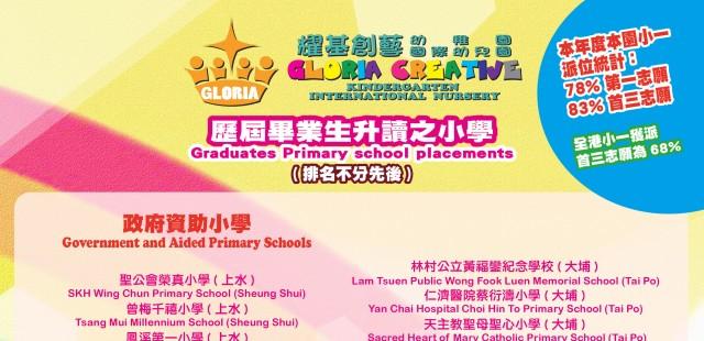 本園歷屆畢業生升讀小學一覽表(20150702更新) [按入瀏覽]