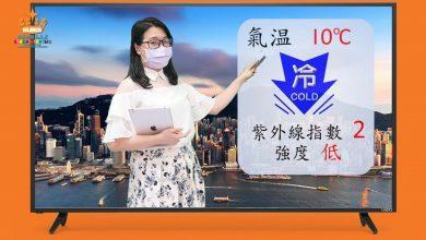 Photo of (12) 20-24/4 上水UC1 天氣(颱風來了)